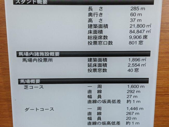 福島競馬場大きさ