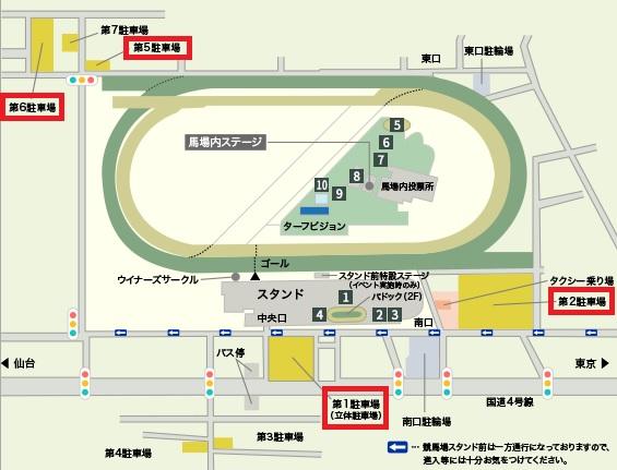 福島競馬場,駐車場
