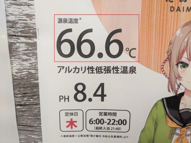 温度66.6℃